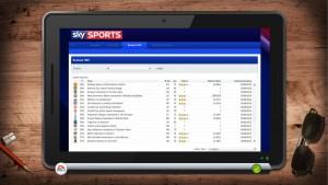 دانلود بازی FIFA Manager 14 Legacy Edition برای PC | تاپ 2 دانلود